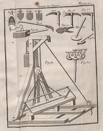 Pile driver - 18th-century Pile driver, from Abhandlung vom Wasserbau an Strömen, 1769