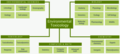 Branches of Environmental Toxicology - Entox-fields lrg.png