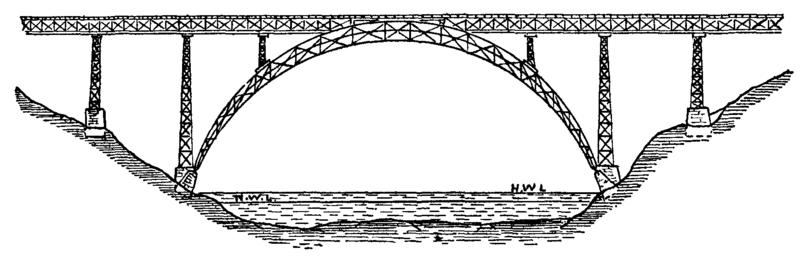 Schéma du pont Maria à Porto en 1911.