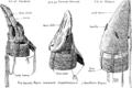 Burmese Textiles Fig28abc.png