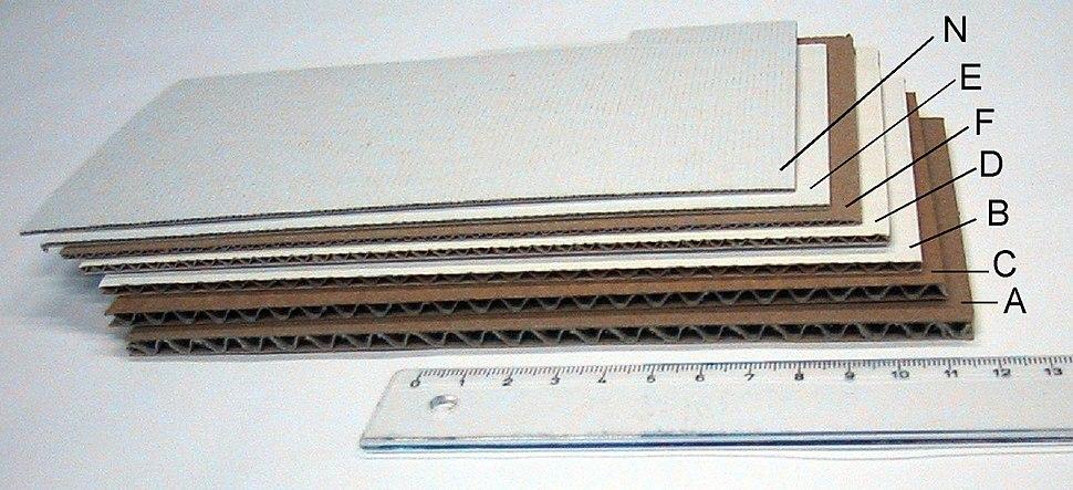 Cardboard Main Flutes Labeled