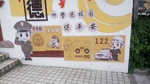 Emergency telephone number - A mural at a Shenzhen elementary school showing emergency numbers used in Mainland China