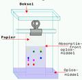 Chromatografie tank.png