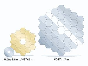 A comparison between the primary mirrors of the Hubble Space Telescope, James Webb Space Telescope, and the proposed High Definition Space Telescope (HDST)