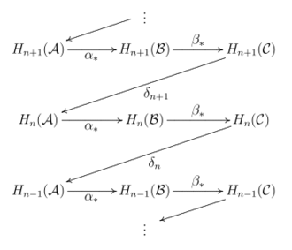 Zig-zag lemma - long exact sequence in homology, given by the Zig-Zag Lemma