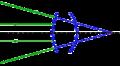 Construction dans le cas d'un système divergent avec réflexion 01.png