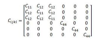 Brillouin Spectroscopy - Cubic elastic tensor after symmetry reduction.