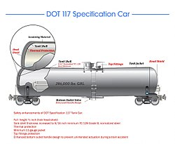 Tank Car Diagram - Wiring Diagram Img
