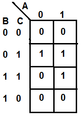 Diagramma di Karnaugh per una funzione a tre variabili.png