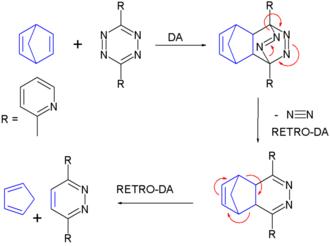 Tetrazine - reaction of norbornadiene with 3,6-di-2-pyridyl-1,2,4,5-tetrazine