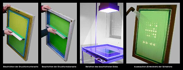Herstellung einer Direktschablone mit Flüssigschicht