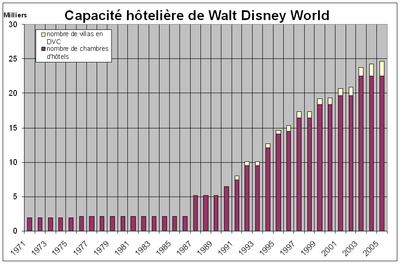 Disneyland Paris Prix Restaurant Repas R Ef Bf Bdveillon No Ef Bf Bdl
