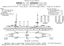 Side and overhead illustration of the ship showing the disposition of the armament