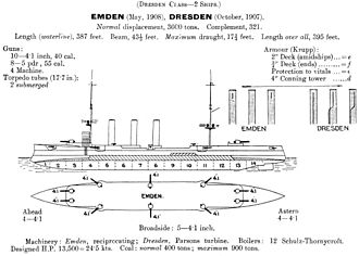 SMS Emden - Line-drawing of the Dresden class