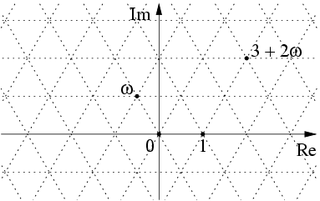 Eisenstein integer complex number whose mapping on a coordinate plane produces a triangular lattice