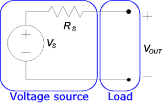 Electrical load - The circuit is represented by an ideal voltage source Vs in series with an internal resistance Rs.