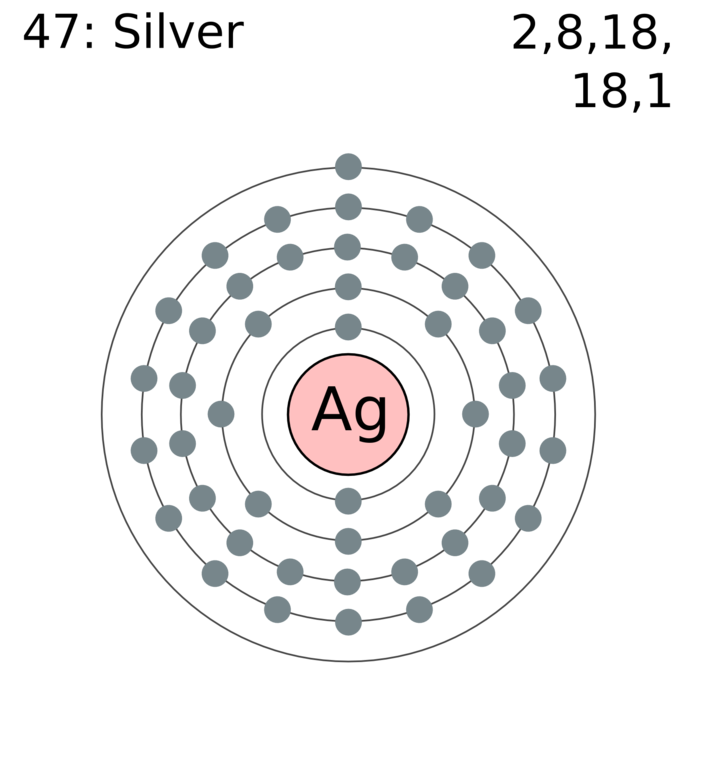 Electron Dot Diagram For Silver Wiring Circuit