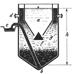 Beluchtingstank waterzuivering