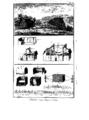 Encyclopedie volume 2b-055.png