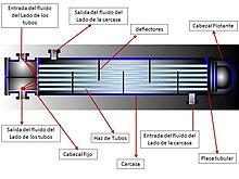 Кожухотрубный испаритель ONDA MPE 70 Балаково Кожухотрубный испаритель Alfa Laval DEQ 715 Глазов