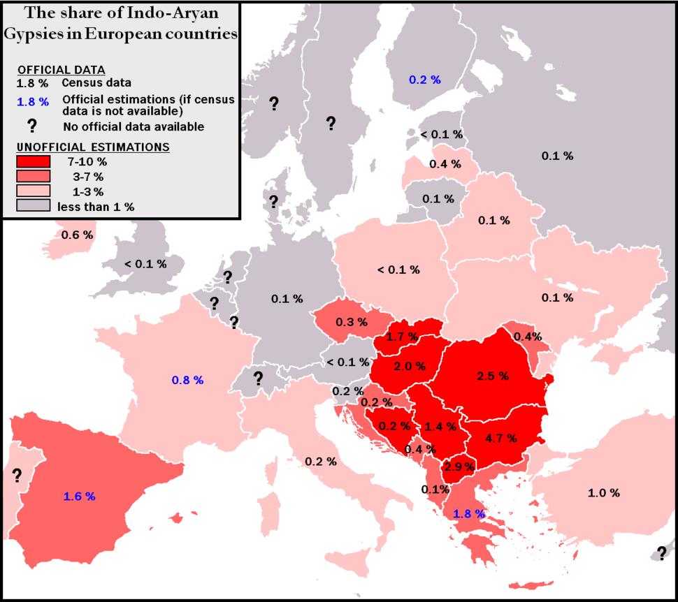 Eurogipsy