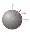 Fermi energy momentum.png