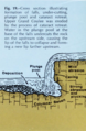 Formation of Grand Coulee.png