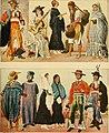 Geschichte des Kostüms (1905) (14764928414).jpg