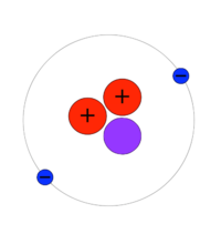 A helium-3 atom contains two protons, one neutron, and two electrons. 3. He