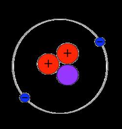 Helium Atomic Structure Model