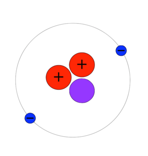 Isotopes of helium - A helium-3 atom contains two protons, one neutron, and two electrons