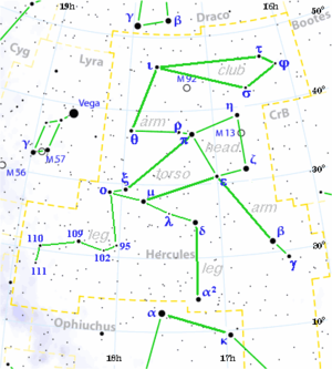 Hercules (constellation) - An alternative way to connect the stars of the constellation Hercules, suggested by H.A. Rey. Here, Hercules is shown with his head at the top.
