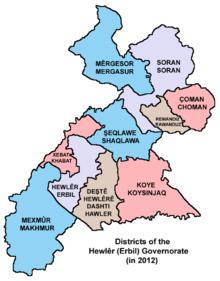 Distretti del governatorato di Arbil