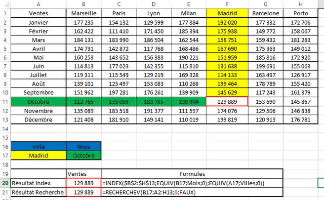 Tableur Excel Formules Index Equiv Wikiversite