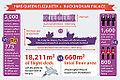 Infographic of HMS Queen Elizabeth MOD 45158203.jpg