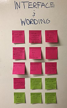 Post-its with ideas on interface and wording proposed at the ideation session