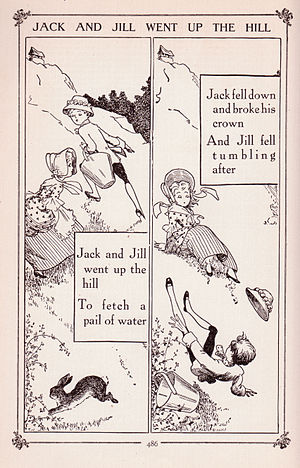 Jack and Jill (nursery rhyme) - Jack and Jill from The Book of Knowledge, The Children's Encyclopedia (1912)