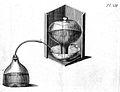 Joseph Priestley's Chemical apparatus. 18th C Wellcome L0000729.jpg