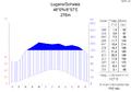Klimadiagramm-metrisch-deutsch-Lugano.Schweiz.png