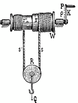 Windlass - Differential windlass