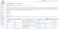 Lista dei progetti di Citizen science - Screenshot of the Italian Wikipedia from 2018-09-24 14-59-40.png