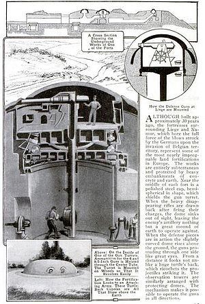 Fortified position of Liège - Cross section of a gun turret and fort from Popular Mechanics