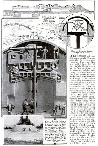 Fortified position of Liège - Cross section and description of a Meuse fort gun turret in Popular Mechanics