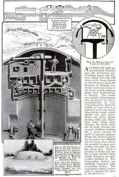 File:Maginot Fortification Diagram.JPG
