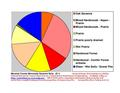 Marshall County Pie Chart New Wiki Version.pdf