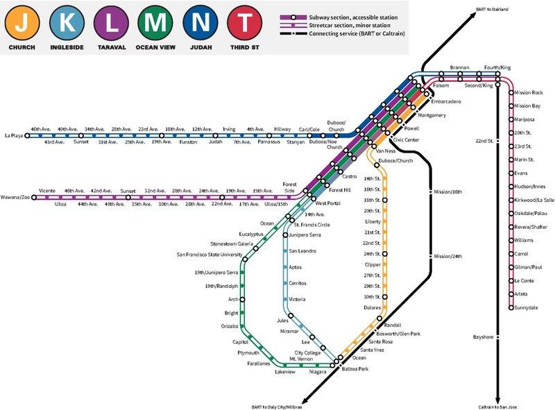 Muni metro map