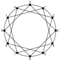Musical identity interval-3 family chromatic circle.png