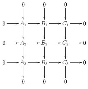 Nine lemma - Image: Nine lemma