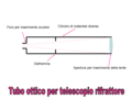 Optical-Tube1.tif