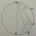 Ottův slovník naučný - obrázek č. 2986.JPG